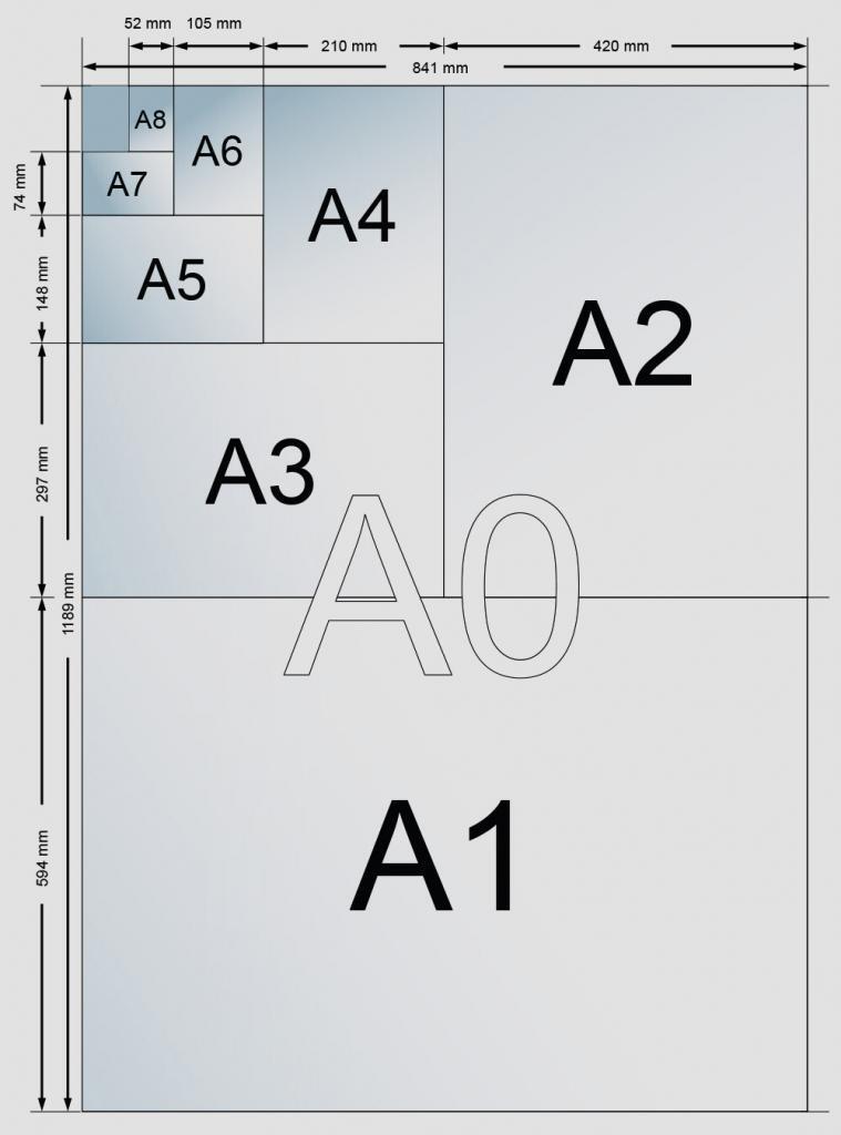 Pappersformat Ad Art